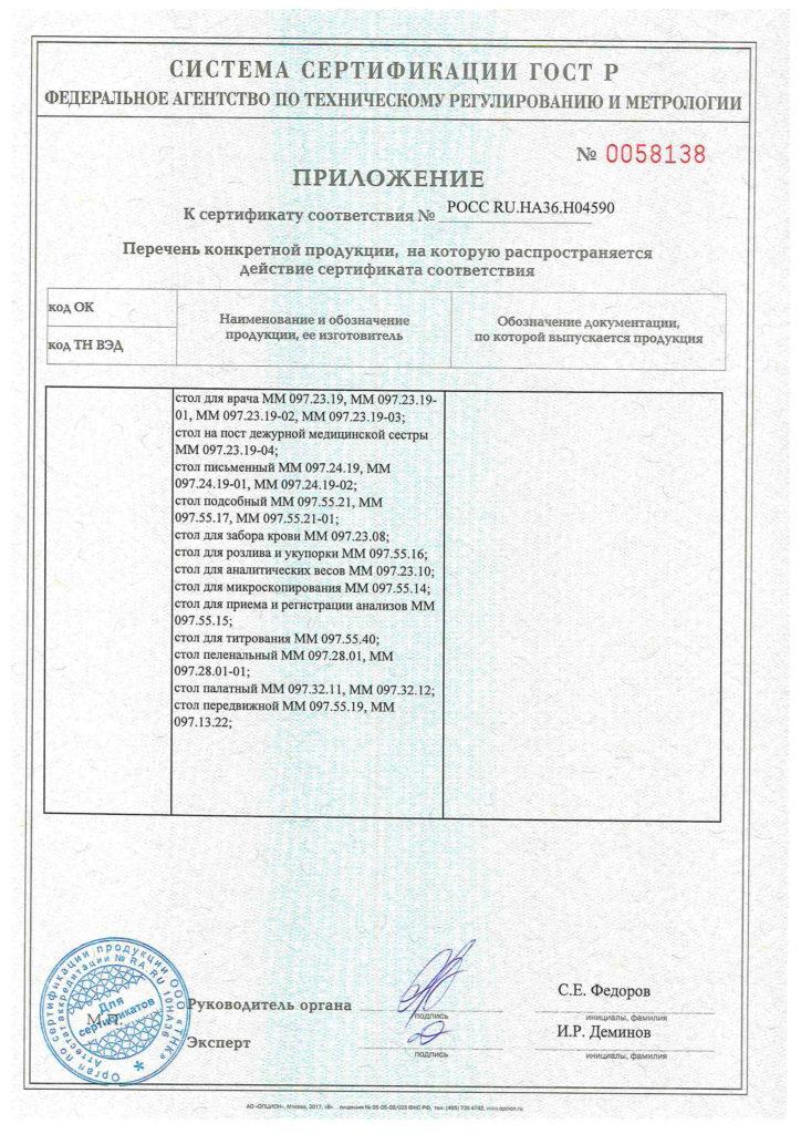 Сертификат соответствия приложение 2